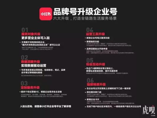 小红书创作者中心正式上线