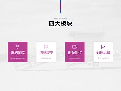 奥灵柯抖音企业蓝V号代运营四大板块详解