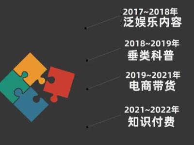 预测抖音直播带货2021下半年变革