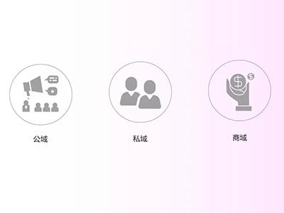 抖音视频增加曝光的应用方式: 三域曝光
