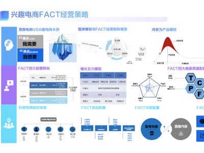 深圳抖音直播公司:品牌在抖音电商做自播的必要性